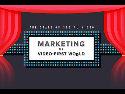 The State of Social Video: Marketing in a Video-First World