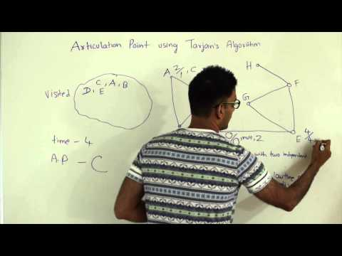 Articulation Points Graph Algorithm