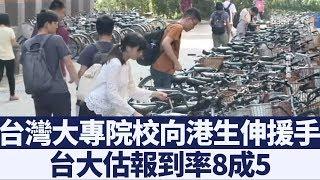 台灣大專院校向港生伸援手 台大估報到率8成5|新唐人亞太電視|20191205