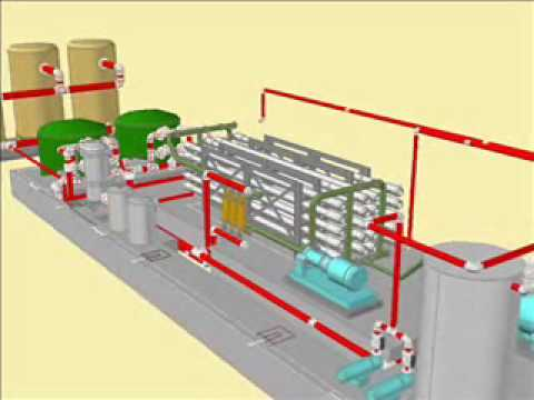 3D Design Sea Water Reverse Osmosis desalination plant 2.000 m3/d