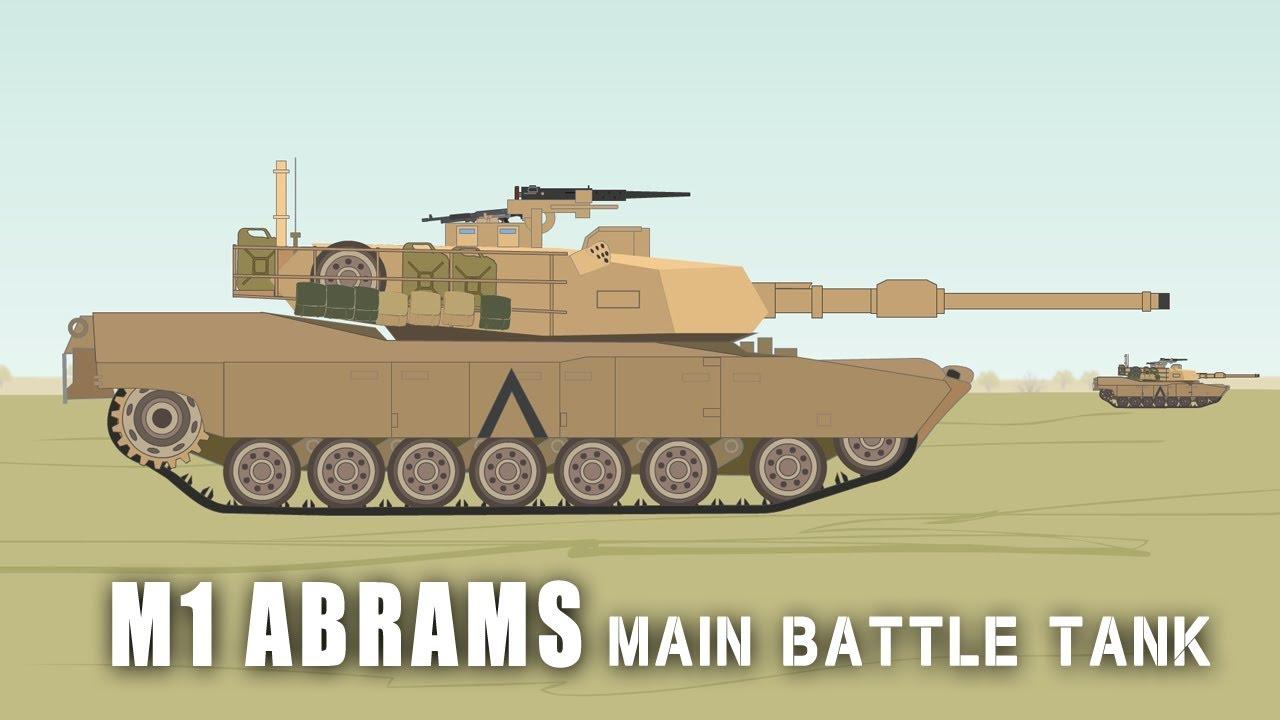 m1 abrams main battle tank youtube