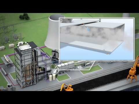 Selective Catalytic Reduction (SCR) Denitrification Plant Solutions from SICK