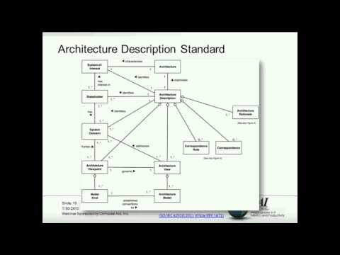 How to Build, Implement, and Use an Architecture Metamodel