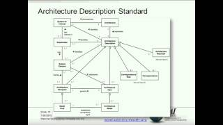 Microsoft PowerPoint (Software)