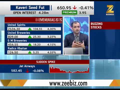 Antim Baazi: Nifty recovers from Intraday Low; RIL supports market today (Part-1)