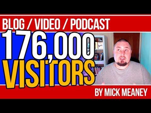 176,000 Hits: Web Traffic From This Business Networking & Social Media Marketing Platform thumbnail