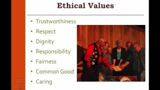 Module 1 - Personal and Professional Ethics