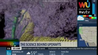 Orf research on Weather Underground 2016 05 03