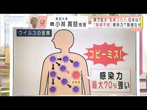 新型 コロナ ウィルス 変異
