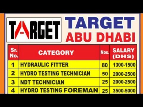 VACANCY FOR TARGET COMPANY DUBAI (ABU DHABI) FOR ALL OIL AND GAS INDUSTRY POST . LARGE VACANCIES