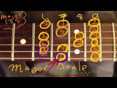Guitar Theory 3 : Major Scale, Chord Construction