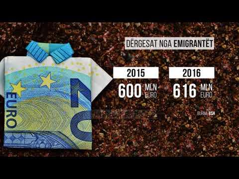 Dërgesat e emigrantëve - Top Channel Albania - News - Lajme