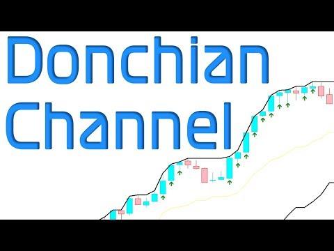 Торговый робот с индикатором Канал Дончяна для бинарных опционов