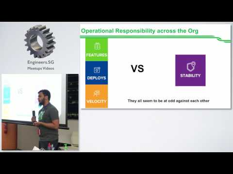 Grab SRE - Improving Grab Systems' Reliability Talk - Cloud Operations Singapore