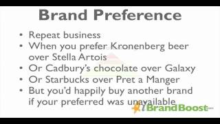 The 4 Levels of Branding...Brand Awareness is Lowest