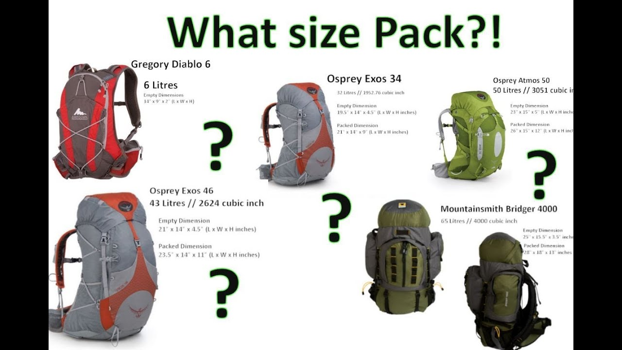What Size Hiking Backpack Visual Comparison by onza04 - YouTube