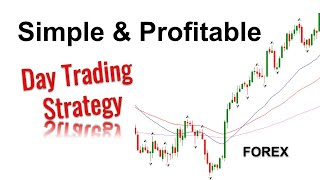 Eur Usd Gbp Forex Today 18 June 2021 Day Trading Strategy Technical Analysis