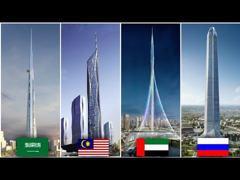 Top 7 Future Tallest Building In World 2020+