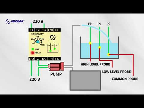 Liquid Level Control Relay Description And Installation Youtube