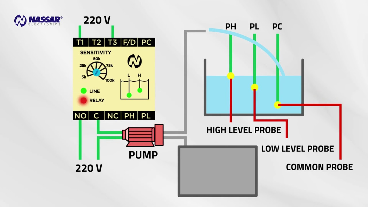 Liquid Level Control Relay: Description and Installation - YouTubeYouTube