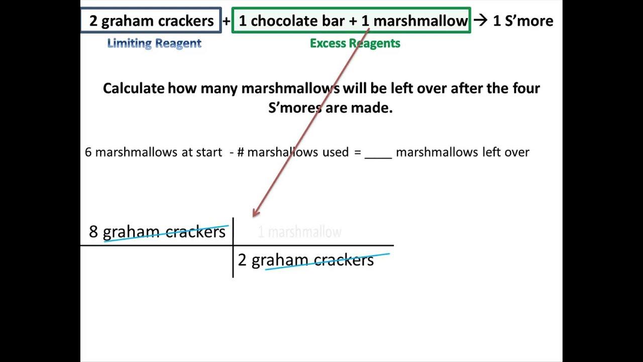 Solving Limiting Reactant Problems Converting Moles To Moles