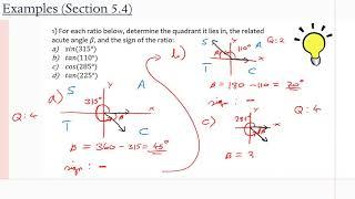 MCR3U/Grade 11 Functions: 5.4 (Examples)