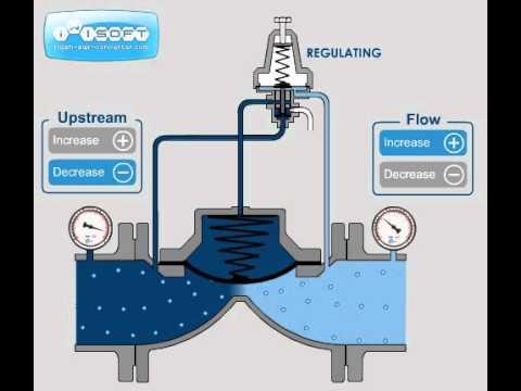 Принцип работы редукционного клапана для воды