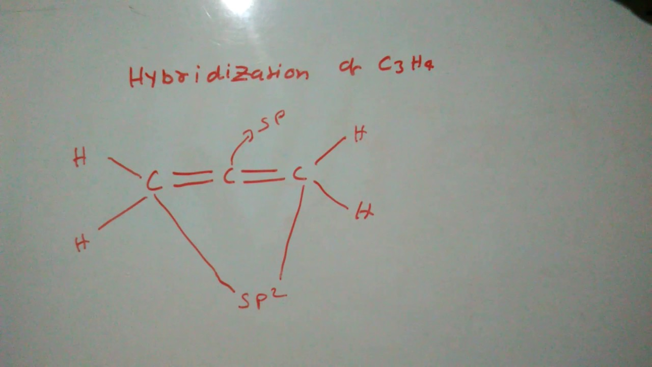 Hybridization of c3h4 - YouTube
