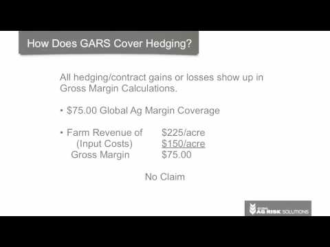 How Hedging Works