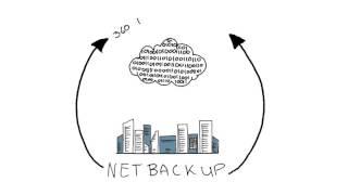 Veritas 360 Data Management