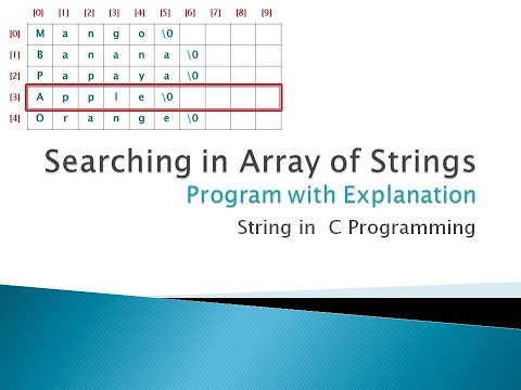 113 - Searching in Array of Strings | String in C Programming