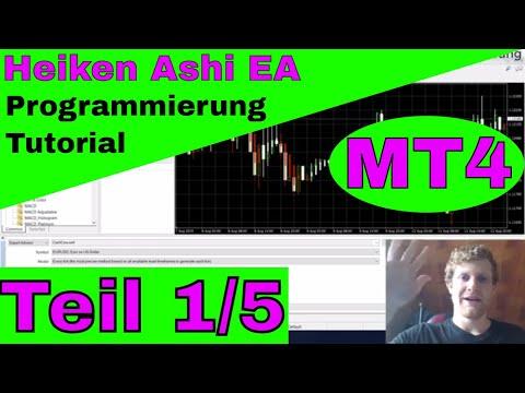 Heiken Ashi Expert Advisor im Meta Trader 4 Einsteiger Tutorial Teil 1