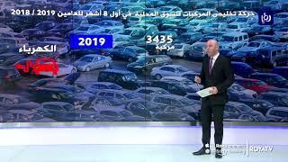 تراجع كبير في حركة التخليص على مركبات الهايبرد والكهرباء في 8 أشهر - (10-9-2019)
