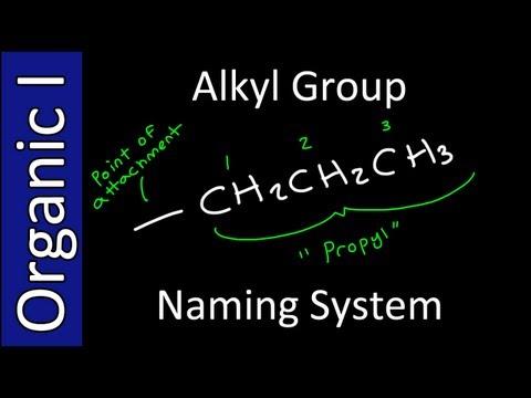 Alkyl Group Naming (IUPAC Style) - Organic Chemistry I