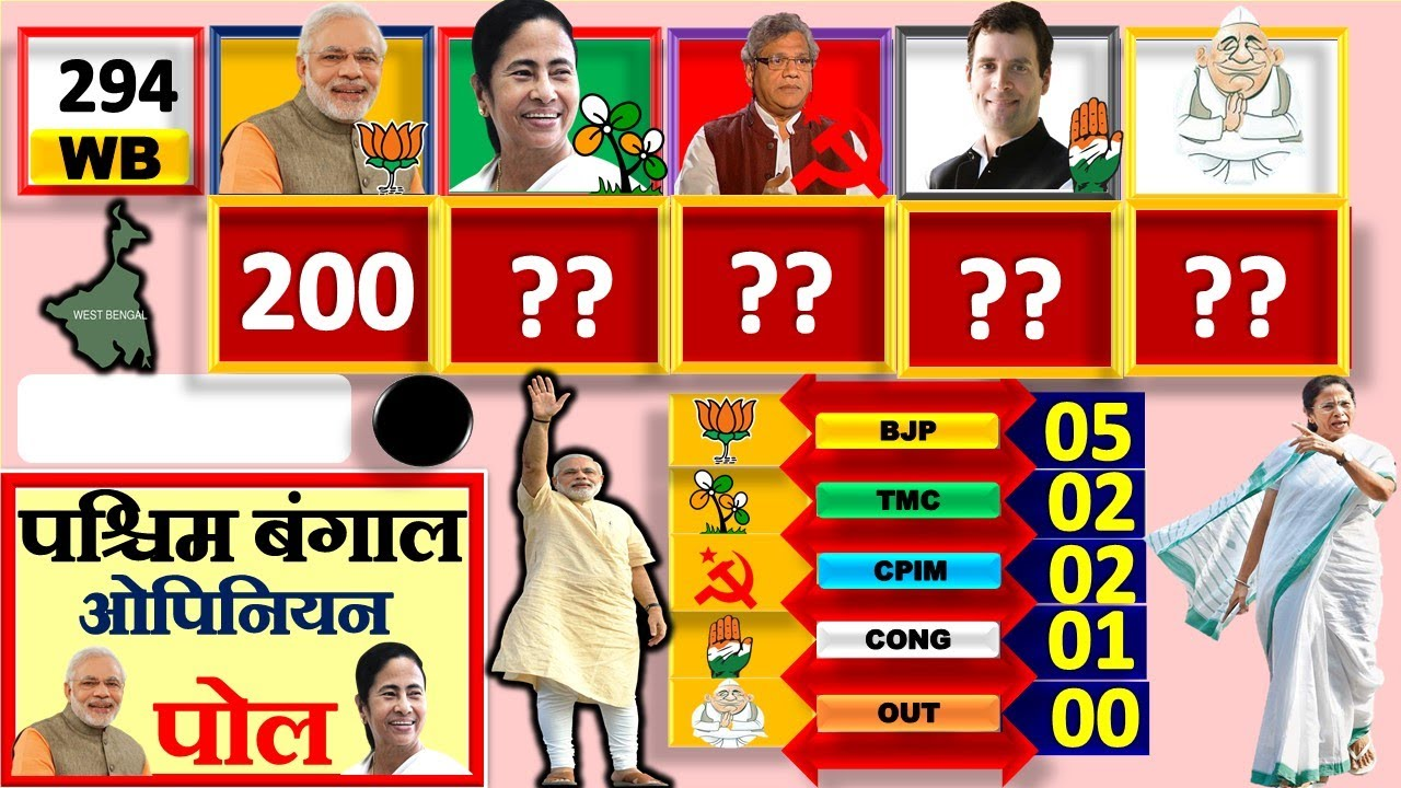 Download West Bengal Assembly Election 2021 Opinion Poll   Exit Poll TMC BJP CPIM