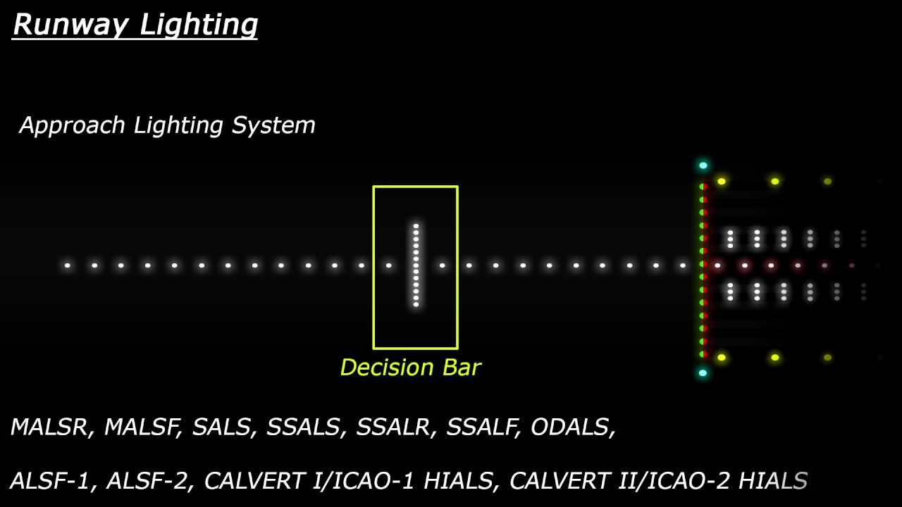 small resolution of lighting diagram example