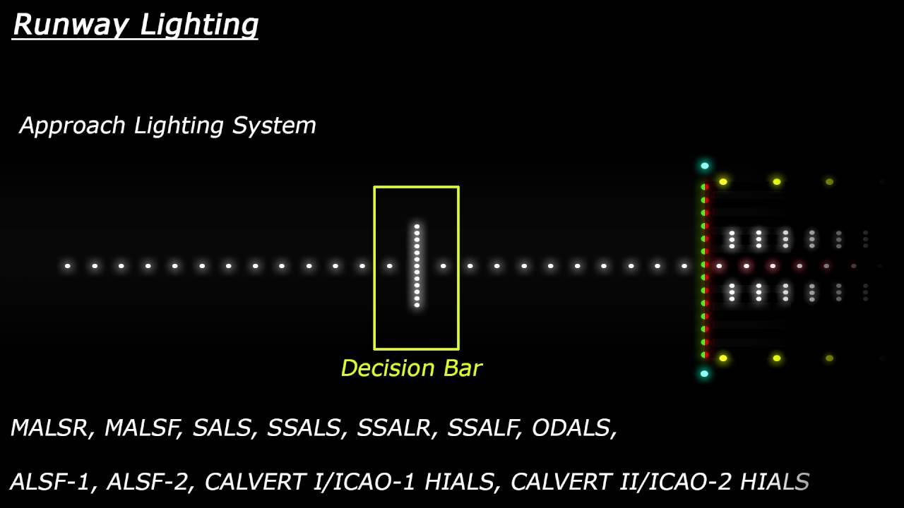 lighting diagram example [ 1280 x 720 Pixel ]