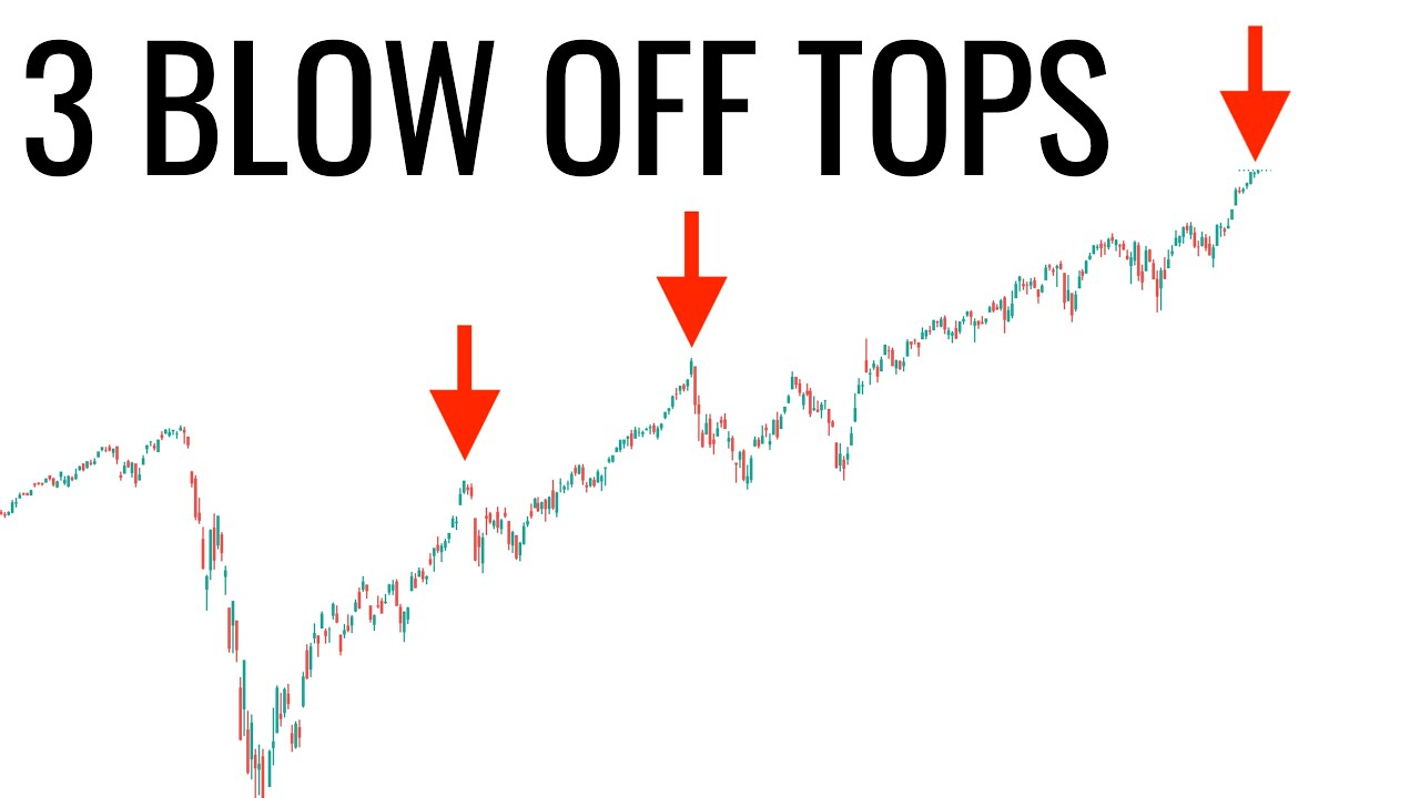 Another Market Blow Off Top | Time to Short? | Market Gambler