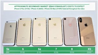 Gold color comparison on iPhone Xs Max and iPhone Xs vs. iPhone 8/7/6s/6/5s (S2-E4)