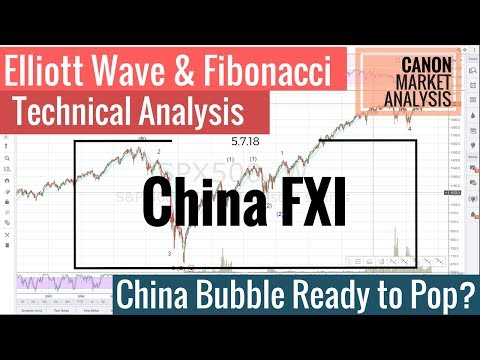 05/07/18 -  FXI China & Asia Elliott Wave Market Analysis