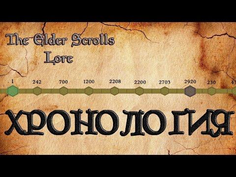 Хронология мира The Elder Scrolls | TES Лор [AshKing]