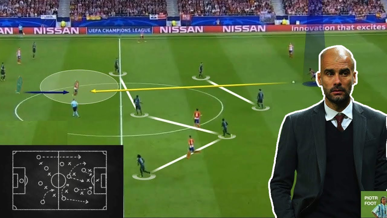 The Ultimate Football Combination   Tactical Explanation - YouTube