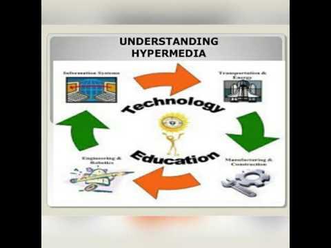 Lesson 15 Understanding Hypermedia