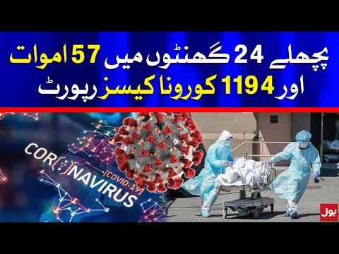 COVID-19 News Pakistan | 12 June 2021