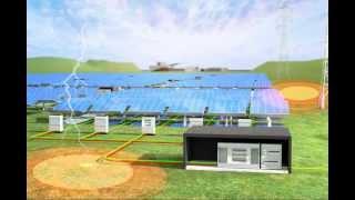 CITEL : Blitz- und Überspannungsschutz für Photovoltaik-Anlagen
