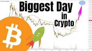 BTC 20K Today?  20th of May (The Biggest Day in Crypto!)