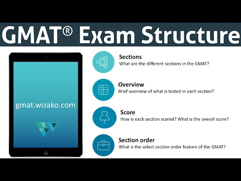 GMAT Exam Pattern | New Test Structure | Section Scores | Total Score In GMAT | Prep Timeline