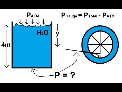 Physics - Fluid Statics (2 of 10) Gauge Pressure VS Total Pressure