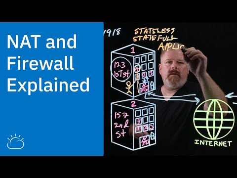 NAT and Firewall Explained
