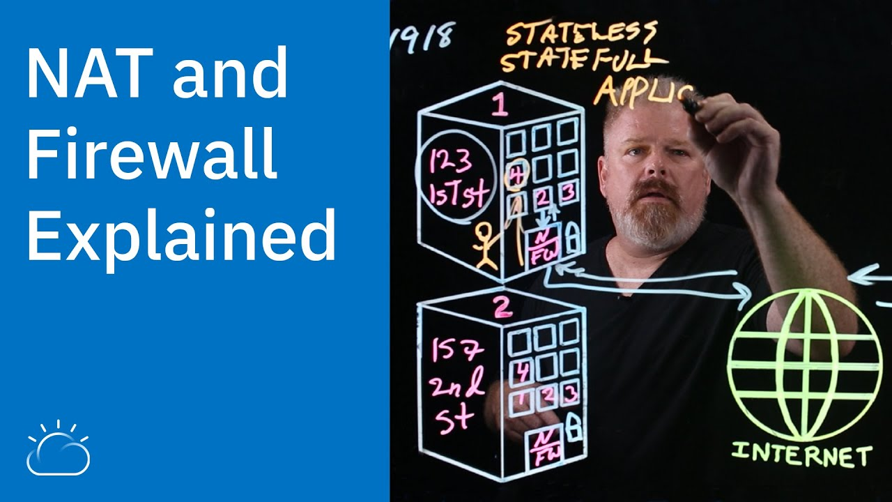 Download NAT and Firewall Explained